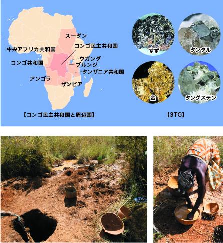 紛争鉱物問題への取組み